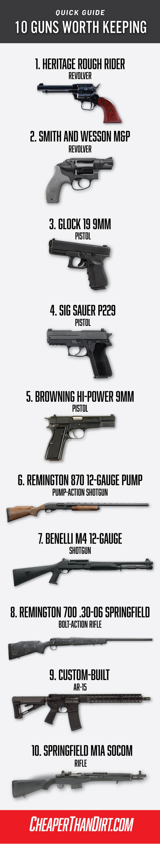 10 guns worth keeping infographic