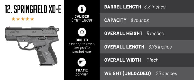 top concealable handguns - springfield