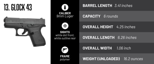 top concealable handguns - glock