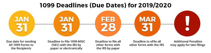1099 deadlines 2020
