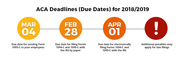 ACA Deadlines, Penalties & Extension for 2019 — CheckMark Blog
