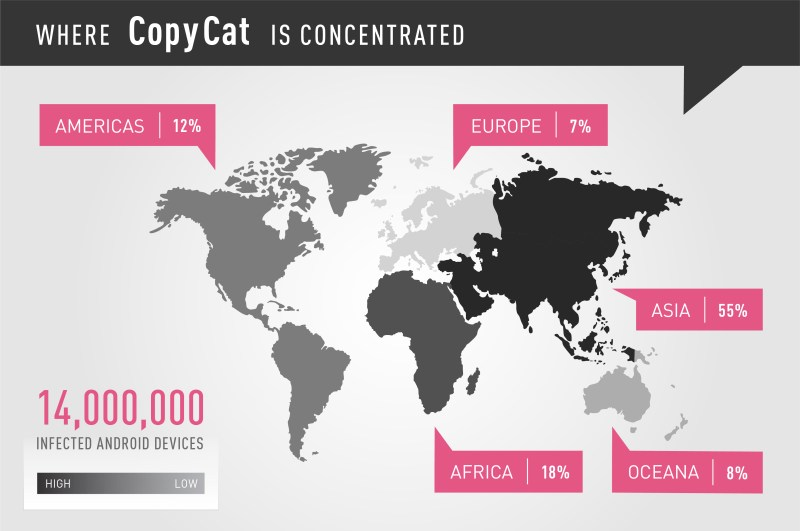 Countries Infected By Copycat Malware