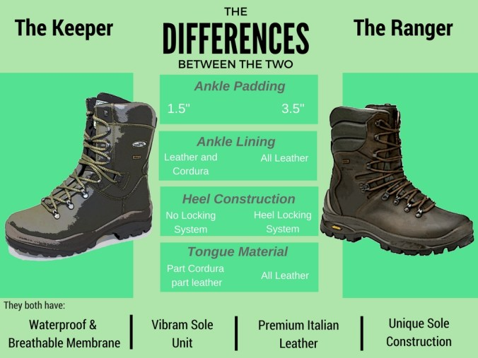 difference between grisport keeper boot and grisport ranger boot