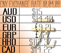 currency-table-30508.jpg