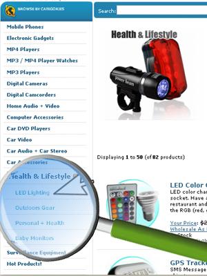 LED light category