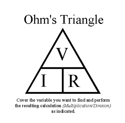 Ohms_law_triangle