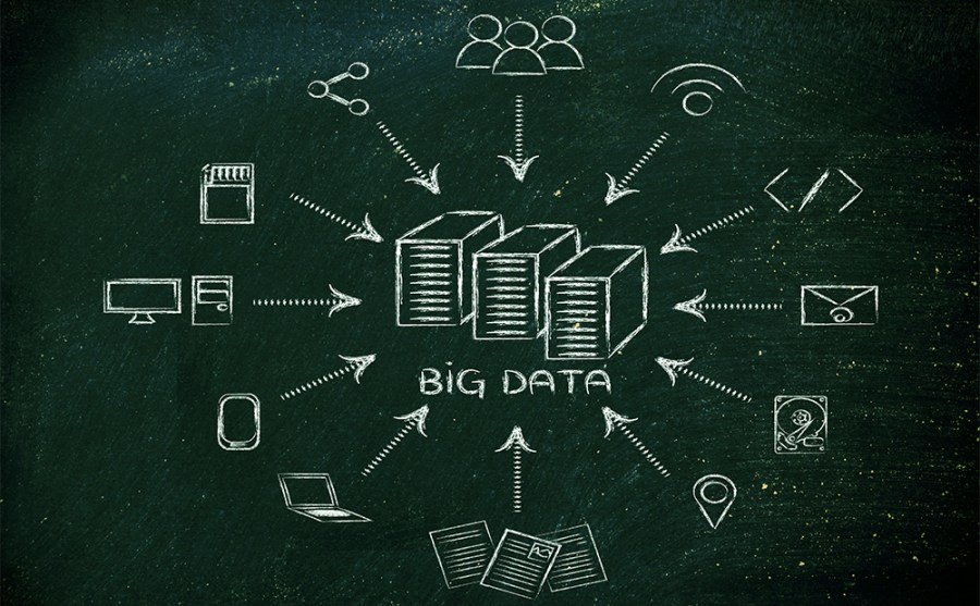 Big data uses