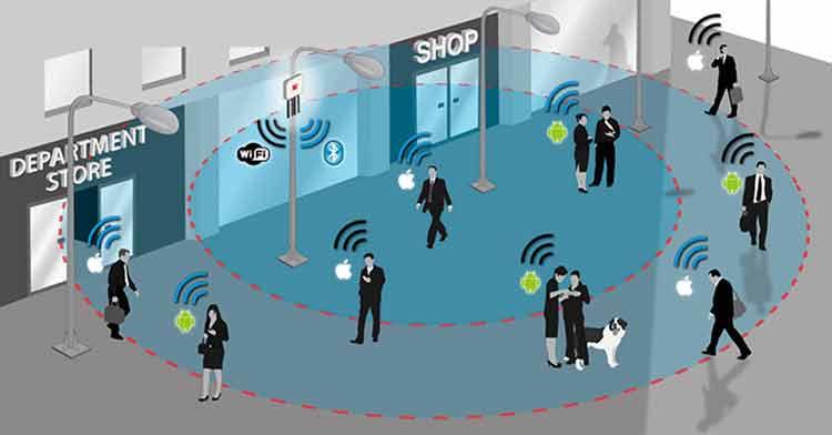 smart phone market in australia