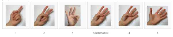 chinese numbers: gesture 1 to 5