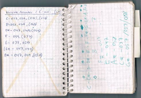 C64 Chord Calculations