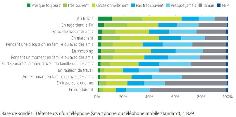moment-consultationt-smartphone
