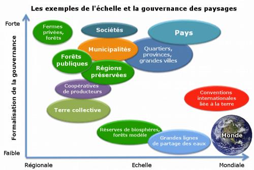 French chart DG landscape 2