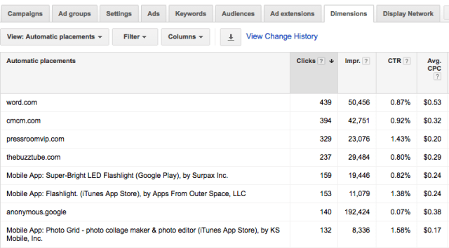 google ads automatic placements