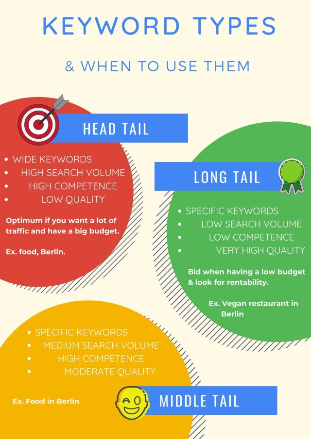laura infographic