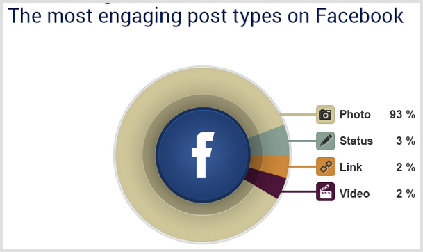 5-Visual-Storytelling-Tips-To-Power-Your-Content-Marketing-On-Facebook-1