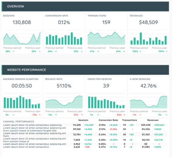conversion-tracking-tools-dashthis-dashboard