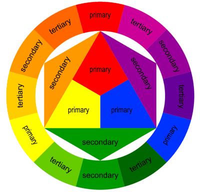 art-factory-color-wheel.jpeg