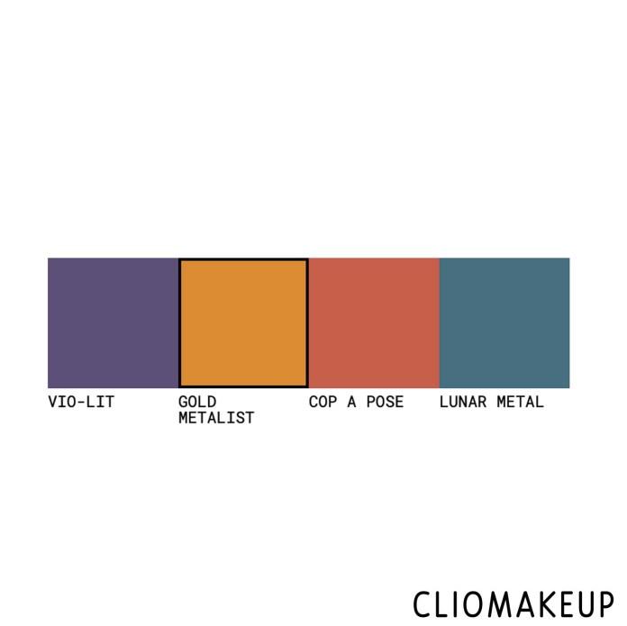 cliomakeup-recensione-ombretti-mac-extra-dimension-foil-eyeshadow-3