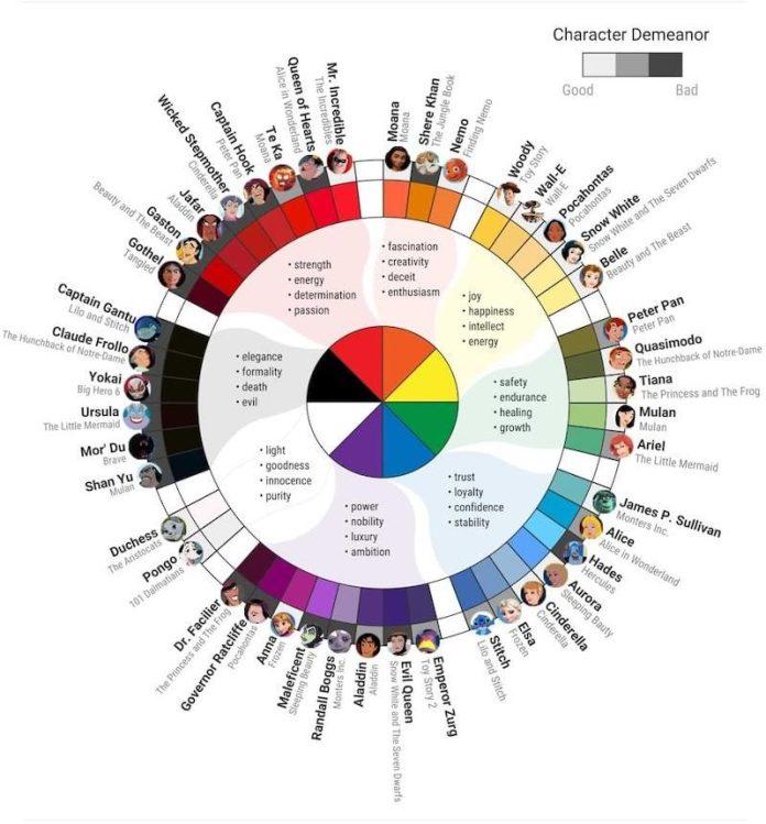 cliomakeup-trucco-halloween-principesse-disney-2-psicologia-colori