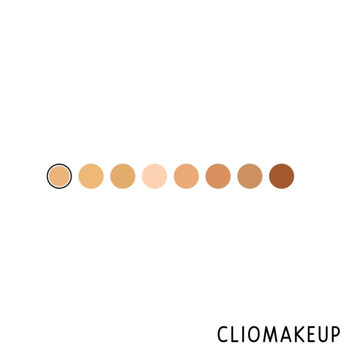 cliomakeup-recensione-fondotinta-kiko-lost-in-amalfi-lightweight-velvet-foundation-3