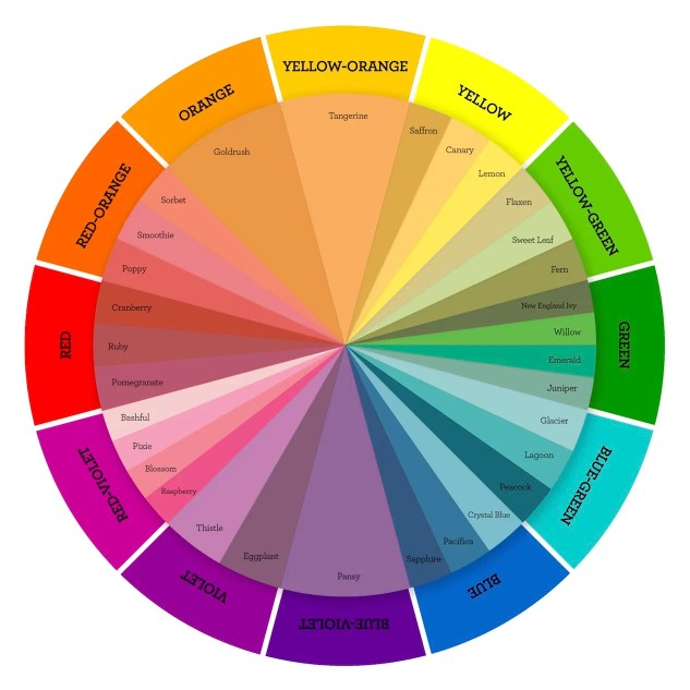Color Theory: Split Complementary #ctmh #closetomyheart #color #theory #split #complementary #scheme #design #colorwheel #exclusive #palette #diy #easy #doityourself #combination #coordination #coordinate