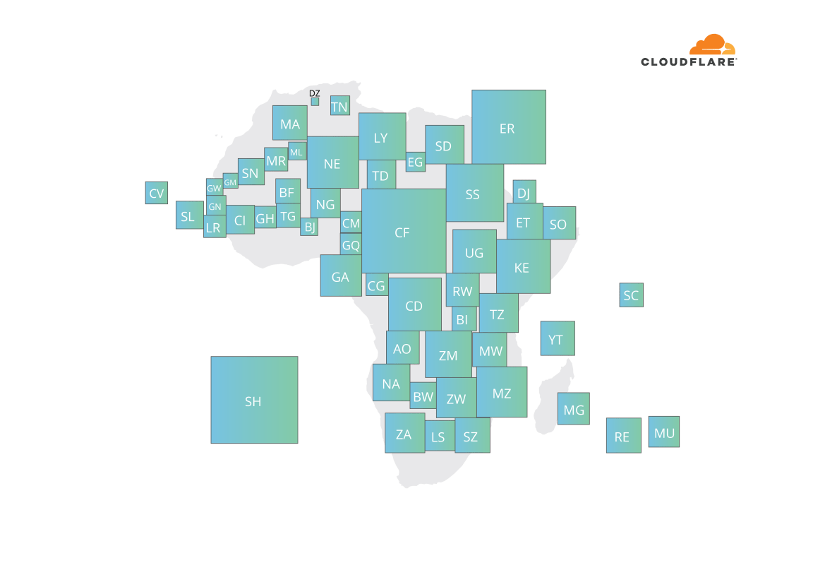 Demer map for latencies from Europe to African countries