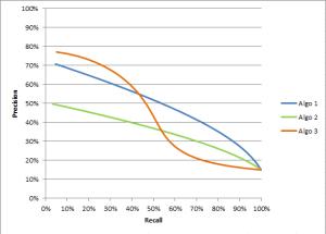 graph_precision