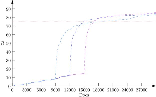gain_curve_multi