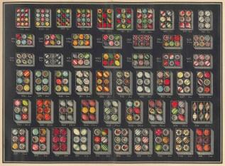 German trade catalog 1936 glass christmas ornaments