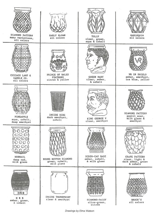 Illustrations of several pressed-glass lamp patterns and shapes. (From pg. 17 of Bottles and extras, v. 12, no. 12, Dec. 2001)