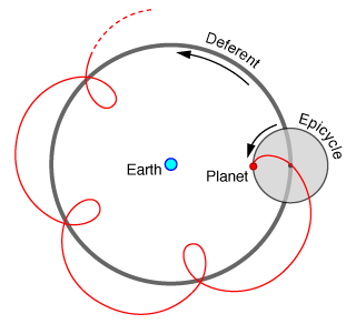 Orbit with Epicycle