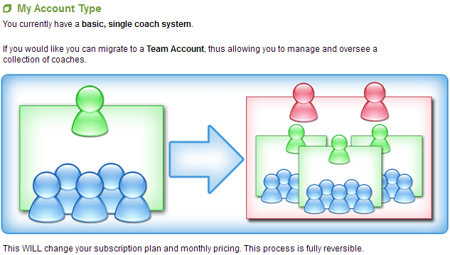 Migrating to Team Edition takes but a few clicks and a few seconds, and is fully reversible.