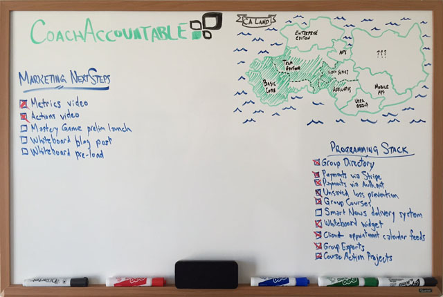 Here's my whiteboard for CA.  My wife tells me CA Land looks a lot like Europe.