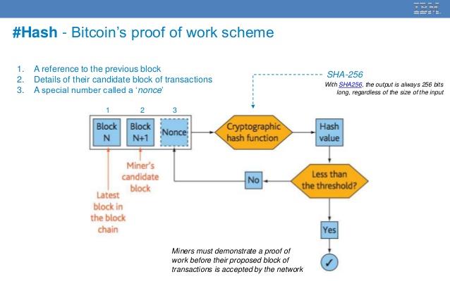 bitcoinPOW.jpg