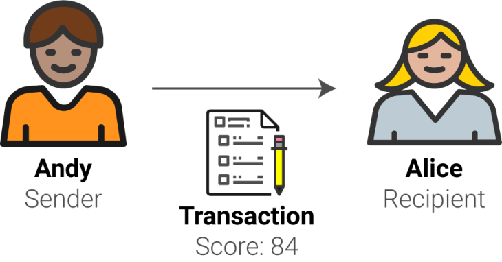 schoolTransaction