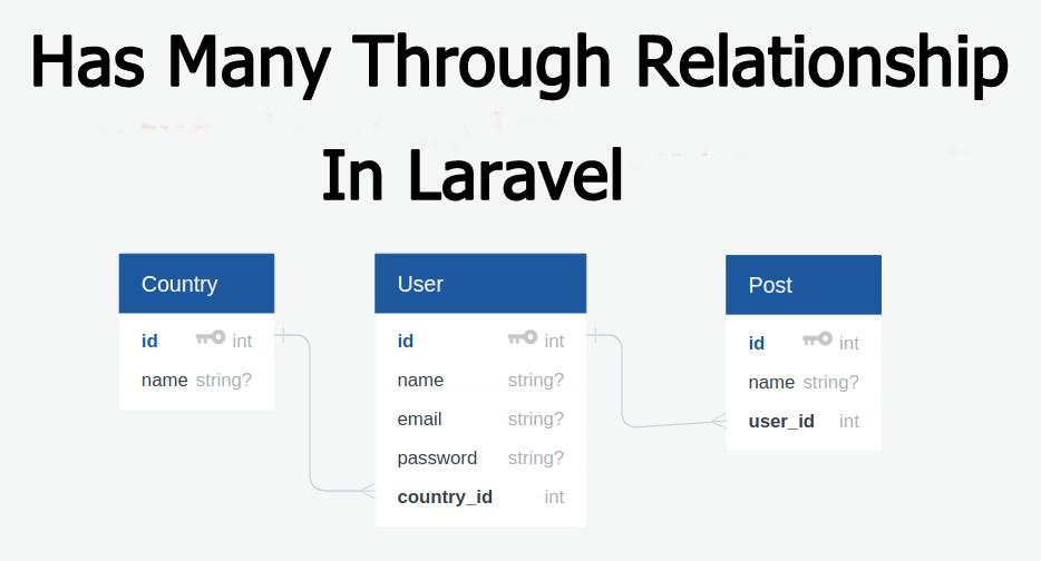 has many through relationship in laravel