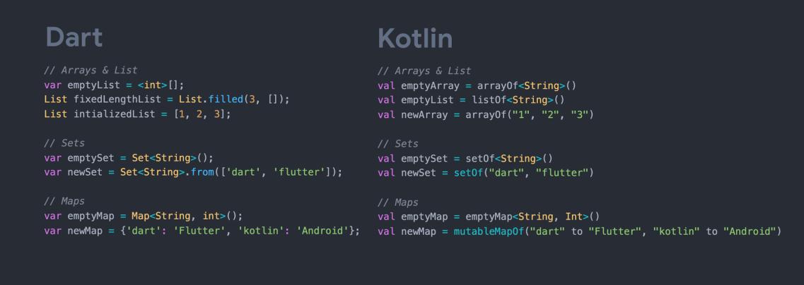 Dart vs Kotlin: detailed comparison | Codemagic Blog