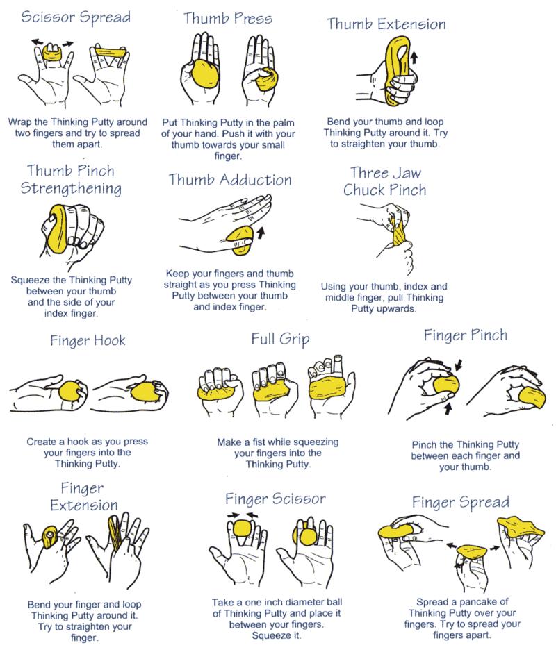 Thumb Sprain And Strain