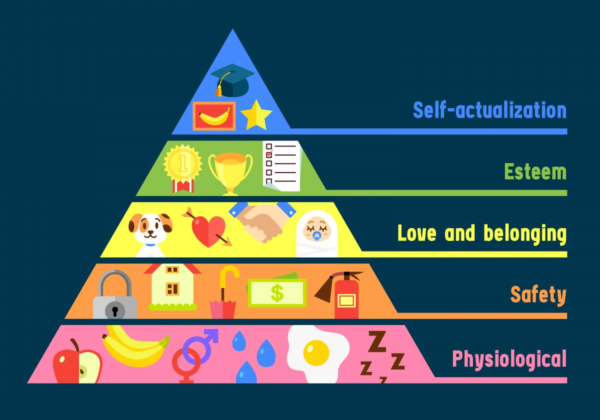Maslow S Pyramid What Is It What Are Its Levels How Can