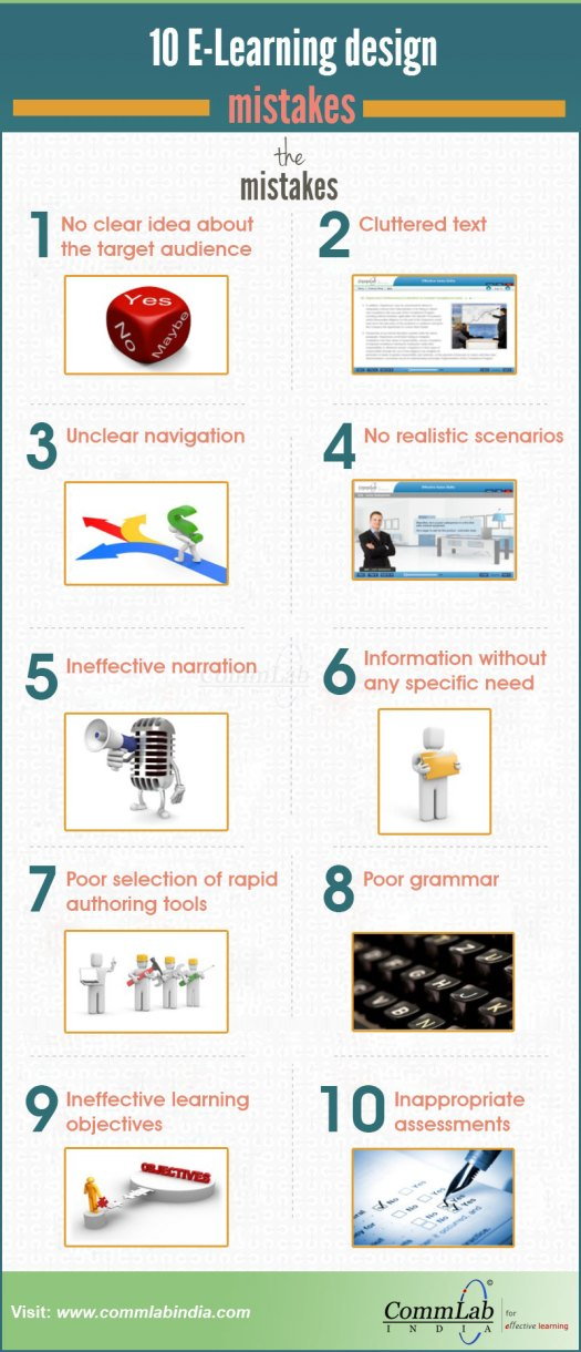 10 E-learning Design Mistakes - An Infographic