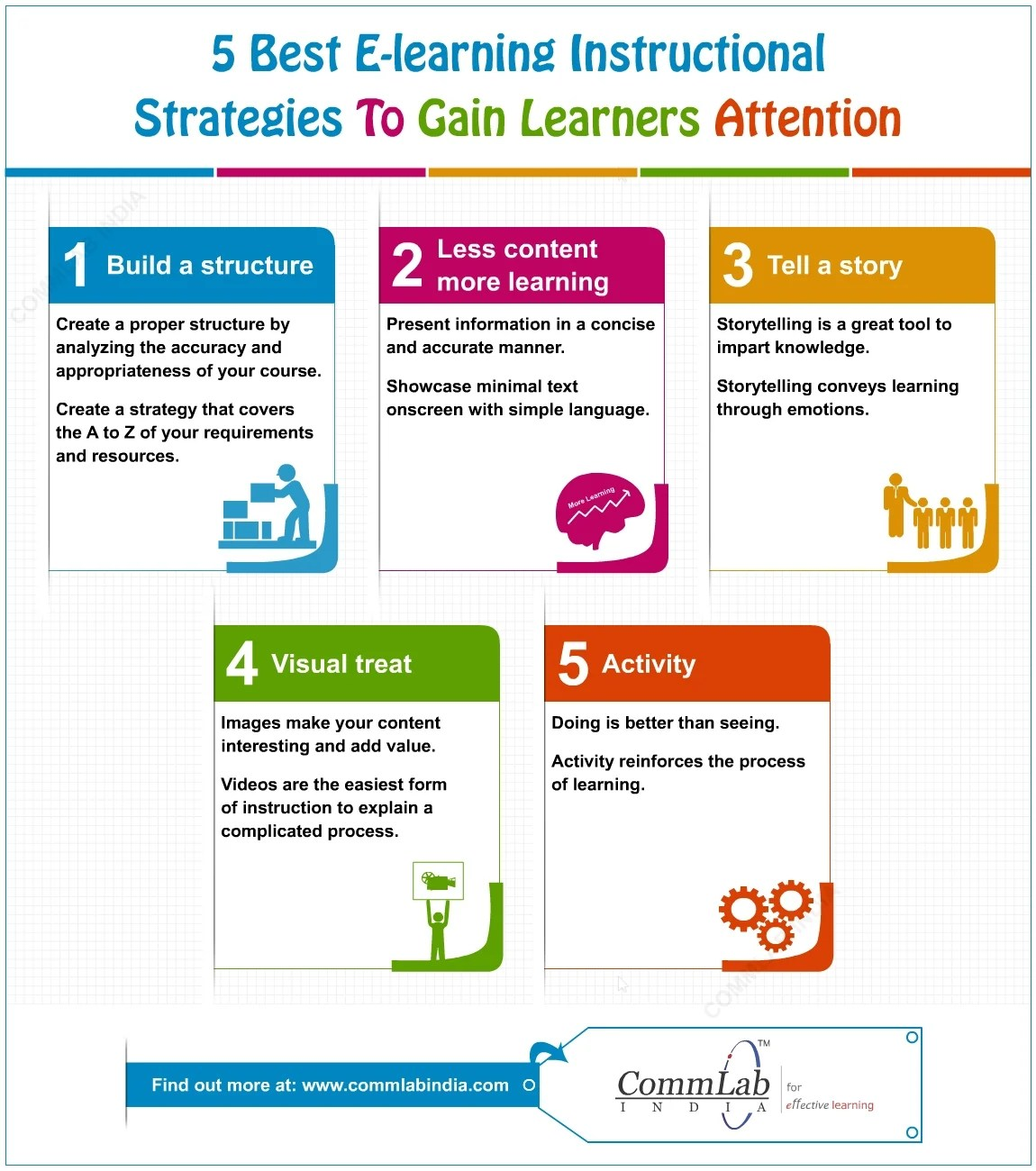 5 Proven Instructional Strategies To Gain Learners