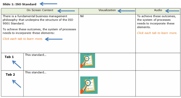 Tools of instructional design in e learning ilites blog storyboard malvernweather Images