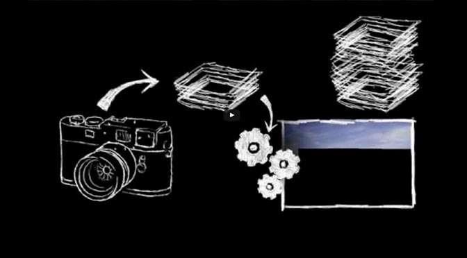 Hulpmiddelen voor het schieten van het perfecte plaatje