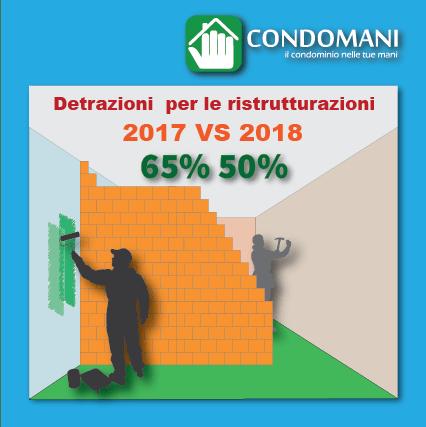 Dal Primo Gennaio Del 2018 Le Detrazioni Per Le Ristrutturazioni Saranno  Differenti Rispetto A Quelle Degli Ultimi Anni.