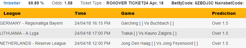 1.5 roolover odds category
