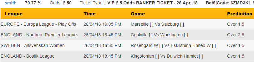 2.5 odds football prediction