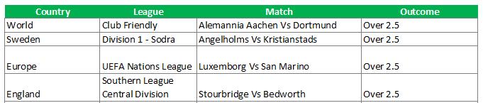 Over 2.5 goals football match predictions