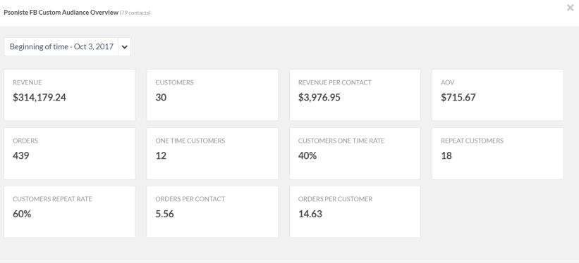 Ecommerce Insights Dashboard