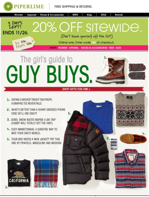 Segmentation Example: Piperlime Guys Gift Guide