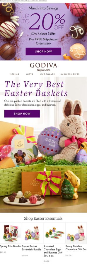 easter marketing campaigns